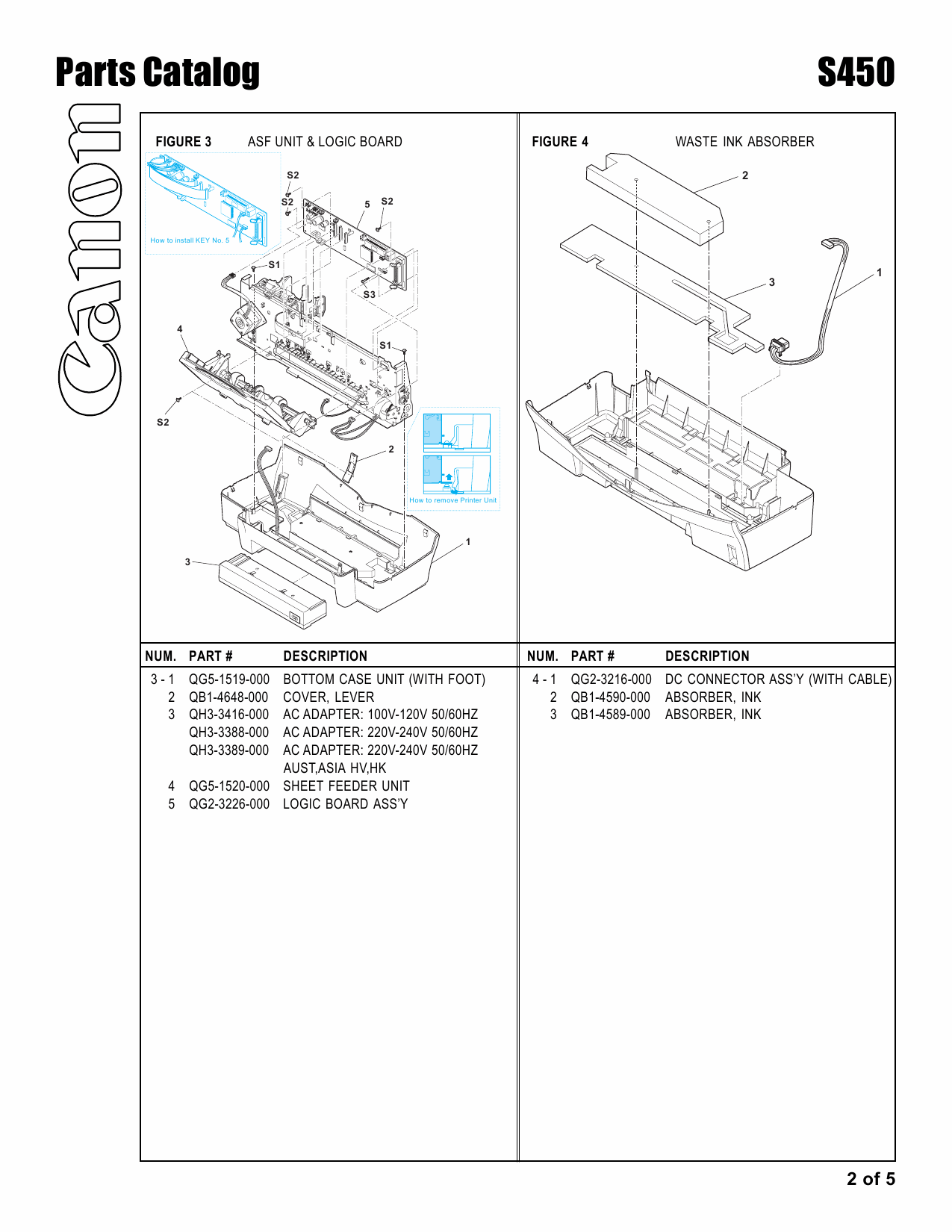 Canon PIXUS S450 Parts Catalog Manual-3
